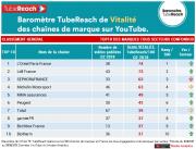 Top10_Tous_secteurs_Q22018